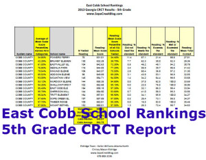 Click on the report above to view the PDF version of our 2013 CRCT 5th Grade Summary